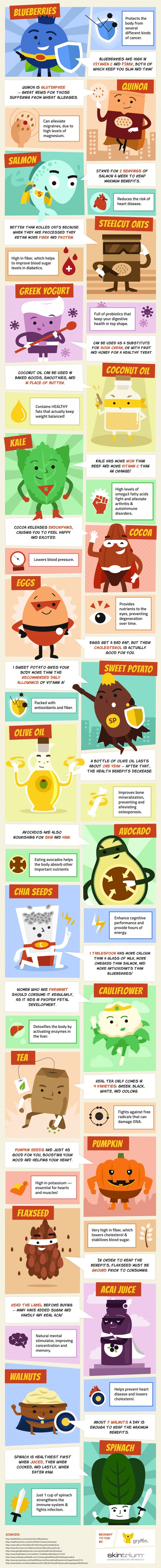 Superfoods Super Guide