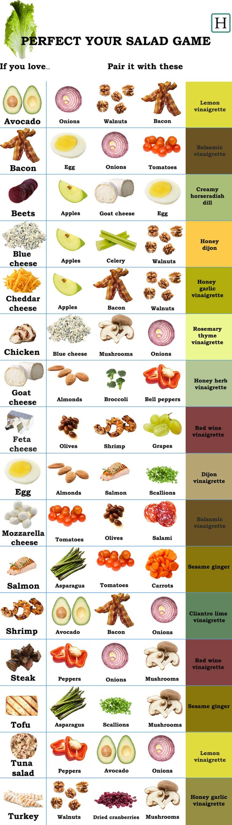 Salad-Guide-Huff