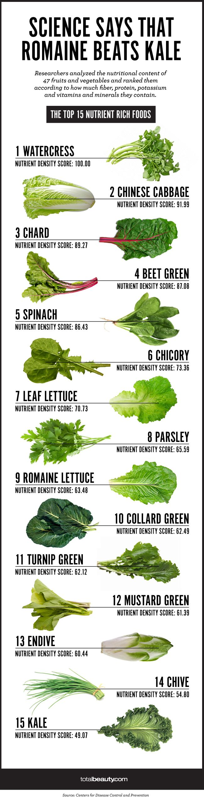 shocking-reasons-your-salad-is-a-fat-bomb-14151030084nk8g
