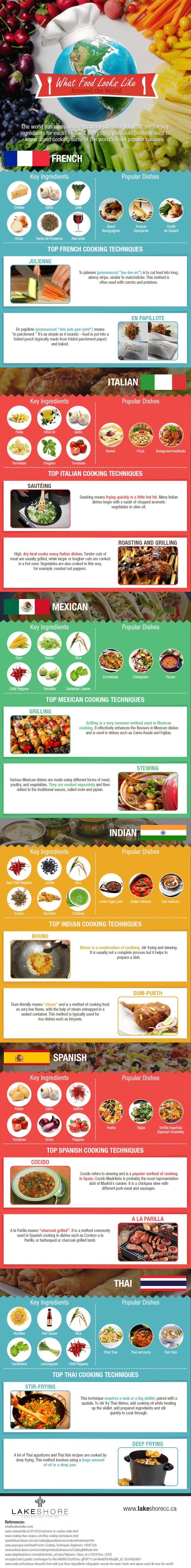 what-food-looks-like-around-the-world--infographic_54feee066f2e3_w694