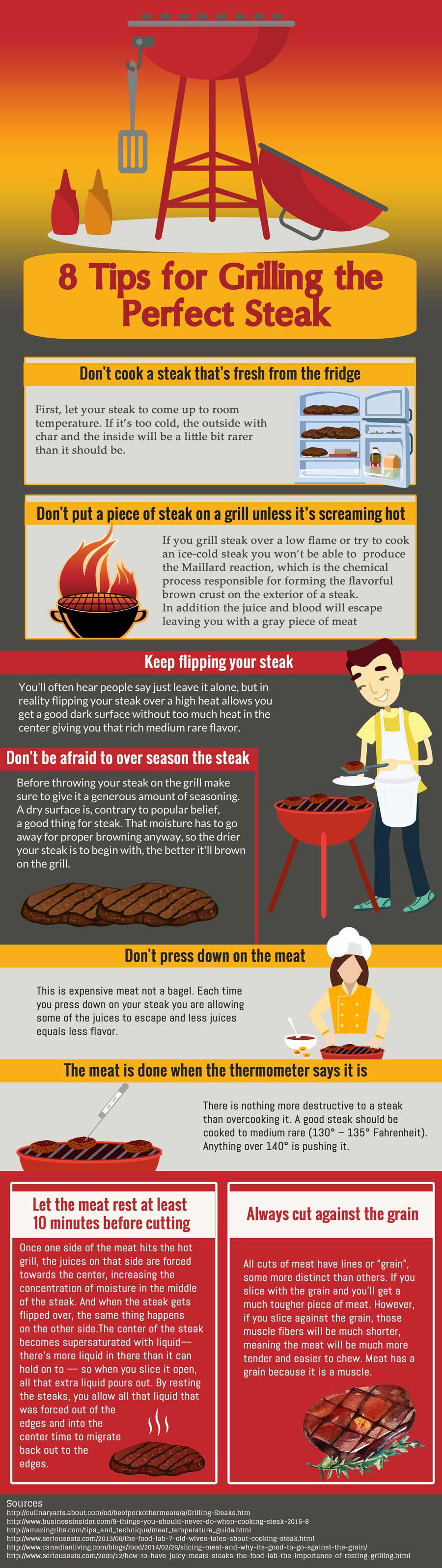 Steak-Secret-Info