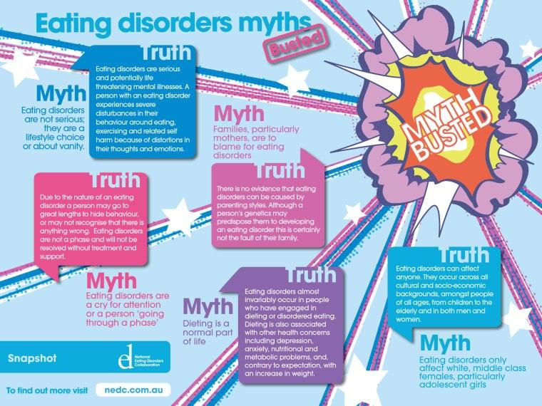 Eating-Disorder-myths_website