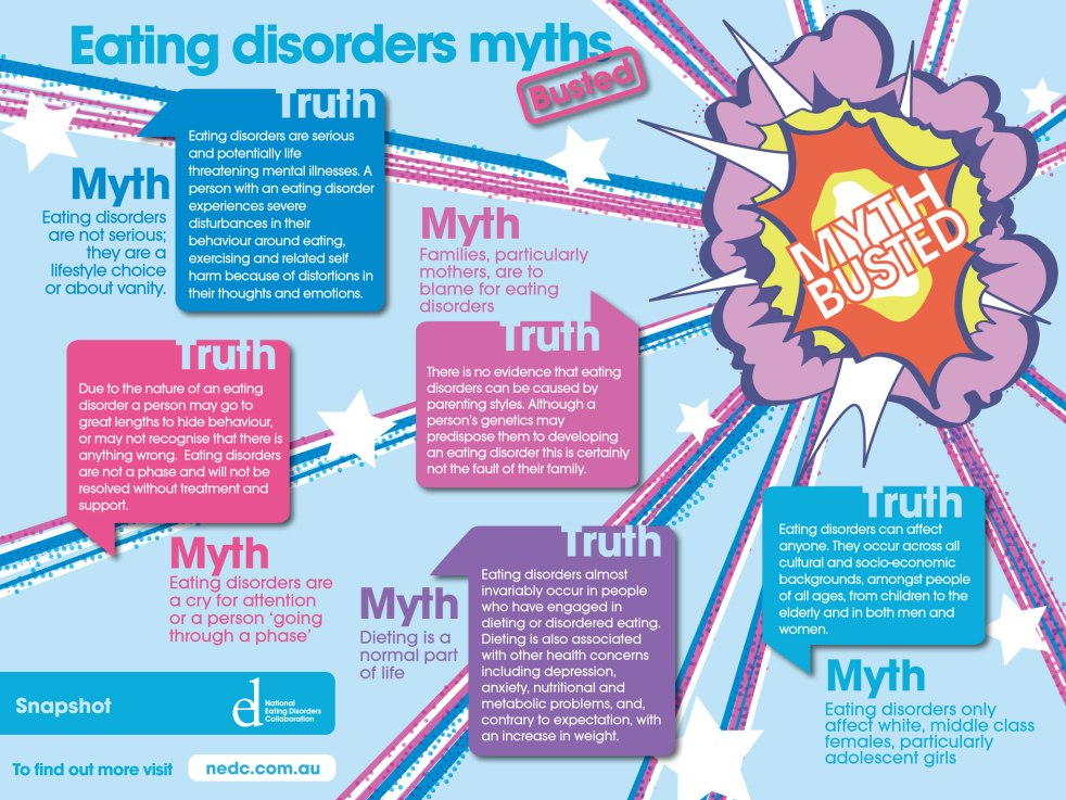 Eating-Disorder-myths_website