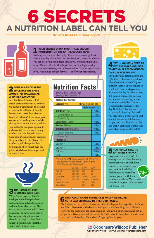 assignment 3 nutrition Lecture 3 - biology, nutrition and health i: what we eat overview this lecture  focuses on how people measure nutrition and what it means for health.