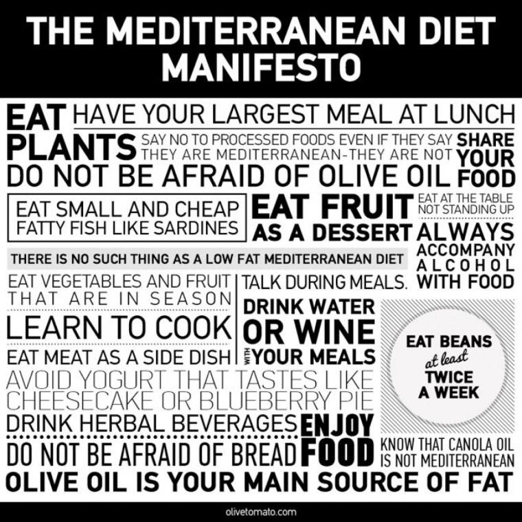 mediterranean-diet-manifesto_53776030180d5_w1500