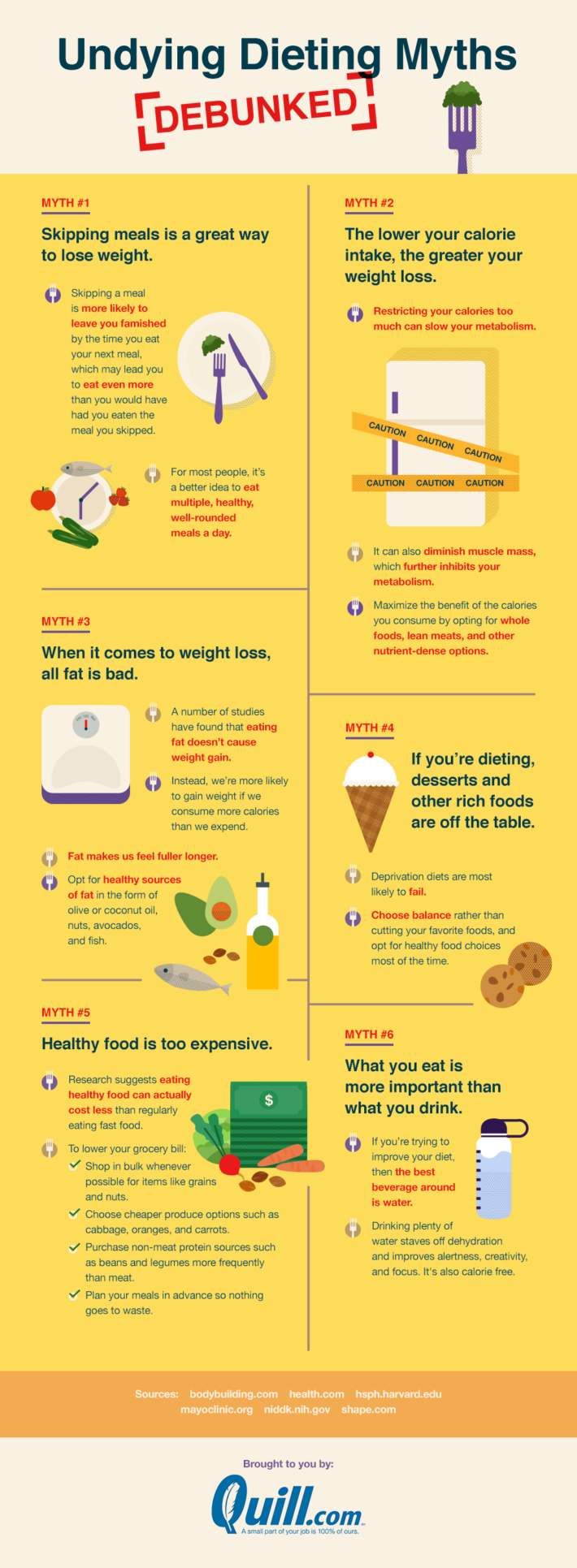 Consider-these-dieting-myths-and-misconceptions-this-January-710x1931