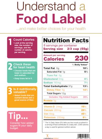 newfoodlabel-poster_large